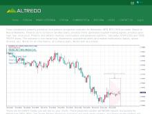 Forex Candlestick Patterns Prediction Recognition Indicator  Candlestick Patterns Prediction Indicator