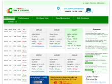 Free Forex Signals | Best Forex Singal Provider  MFS Copy and Alert  1month