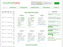 Free Forex Signals | Best Forex Singal Provider  MyForexSignal Subscription