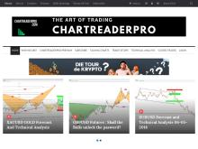 HomePage | Chartreaderpro  Premium Package Monthly Subscription